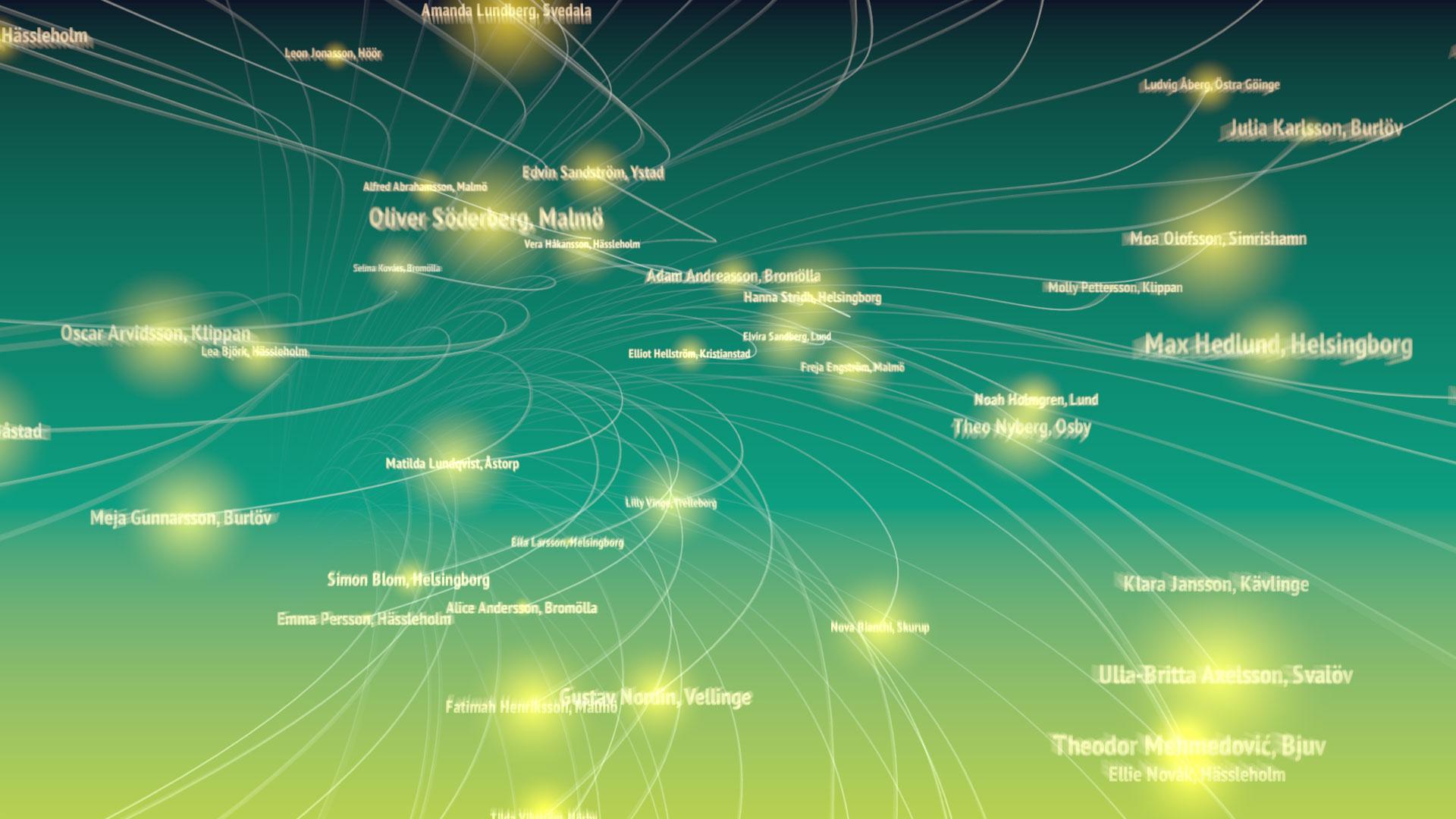 Stillbild från animation med konferensdeltagarnas namn